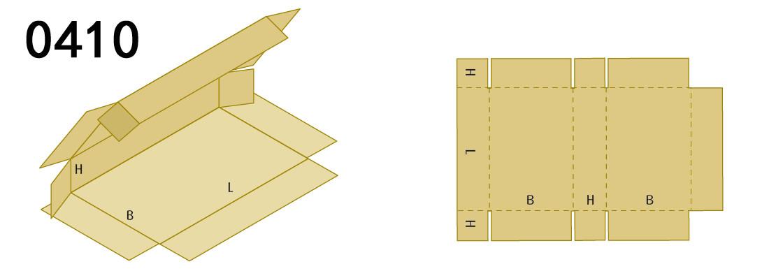 Box Styles for carton box machine