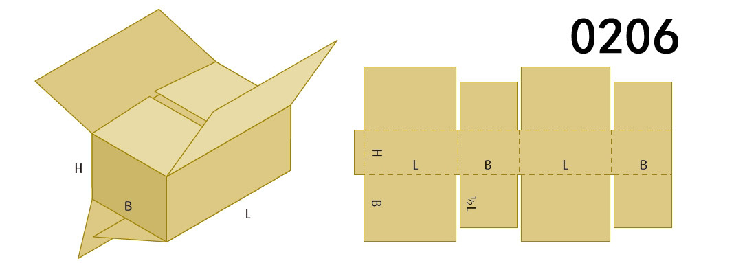 box-modle for carton box machine