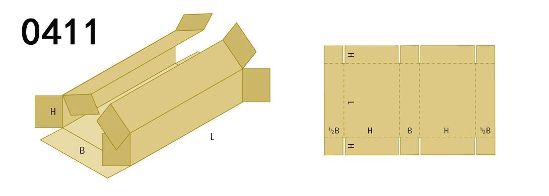 box-modle for box machine