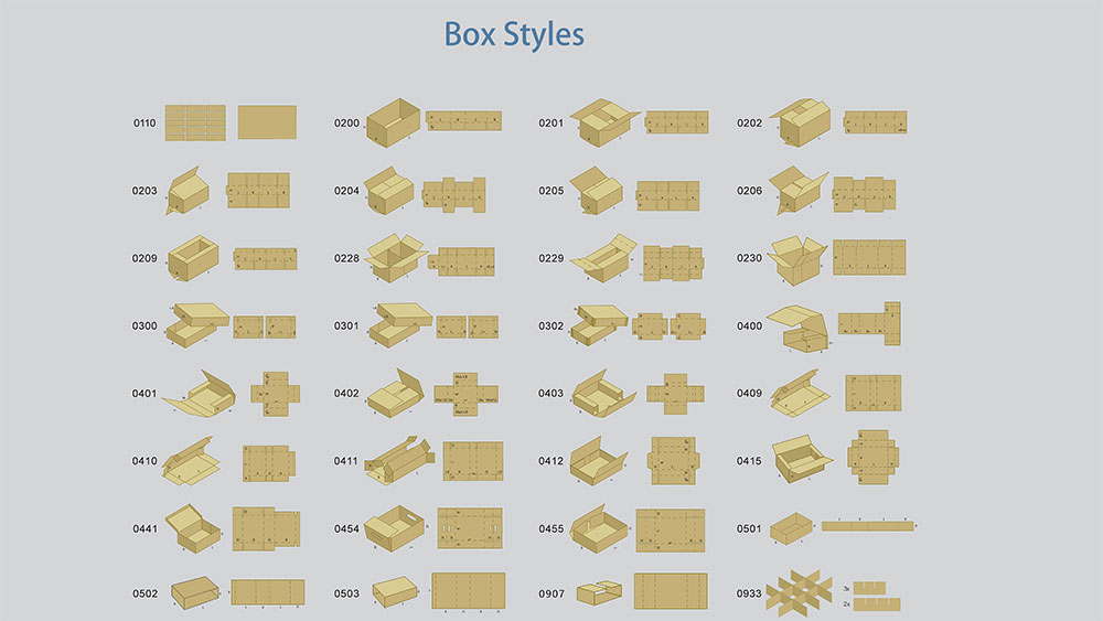 aopack box style